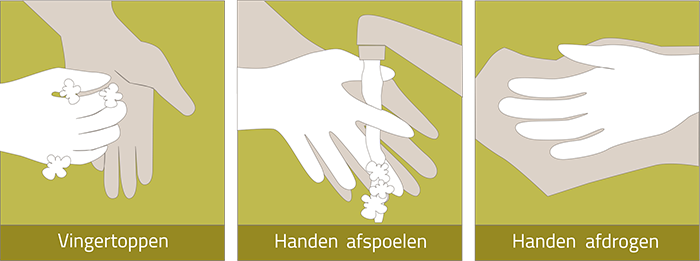 Instructie Handen wassen Huis van de Tijd